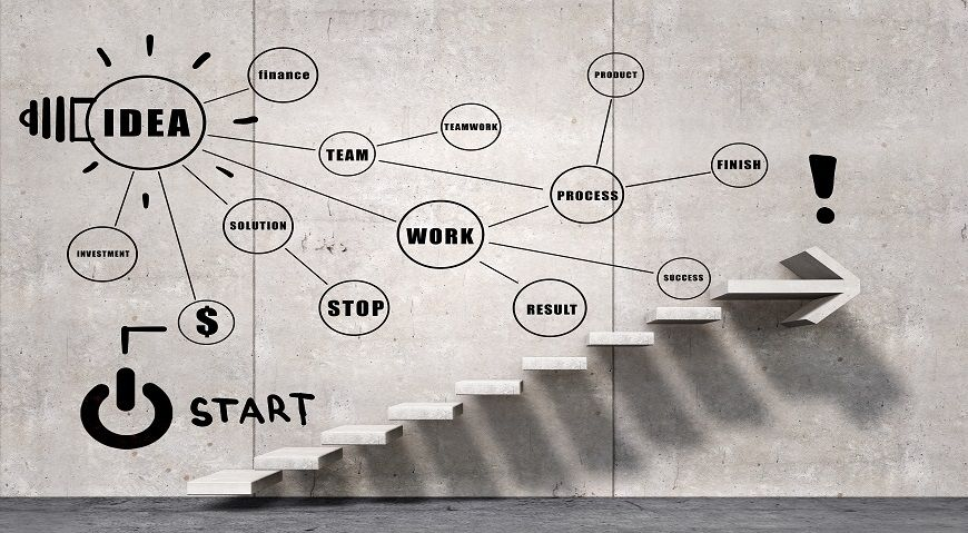 How to write the perfect business plan for your UAE startup